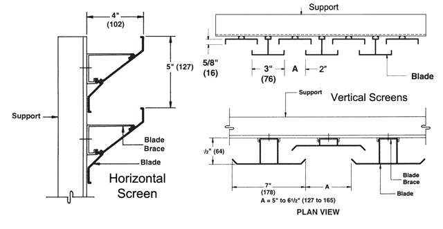 Mechanical Equipment Screens : Vision screen louvers sight proof equipment